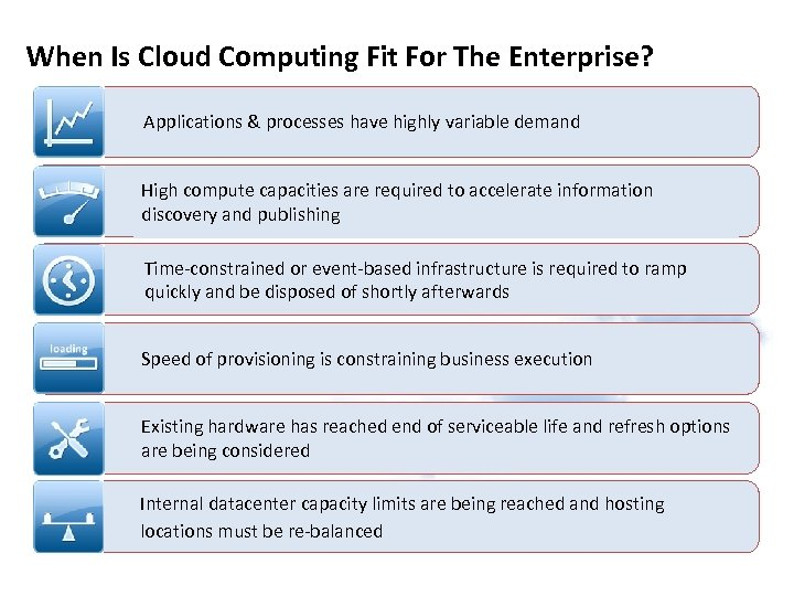 When Is Cloud Computing Fit For The Enterprise? Applications & processes have highly variable