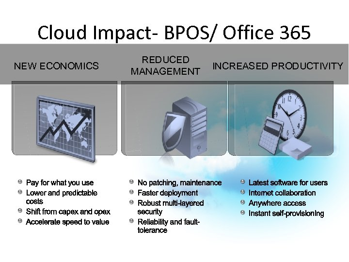 Cloud Impact- BPOS/ Office 365 NEW ECONOMICS REDUCED MANAGEMENT INCREASED PRODUCTIVITY