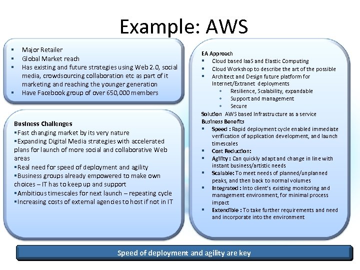 Example: AWS § § Major Retailer Global Market reach Has existing and future strategies