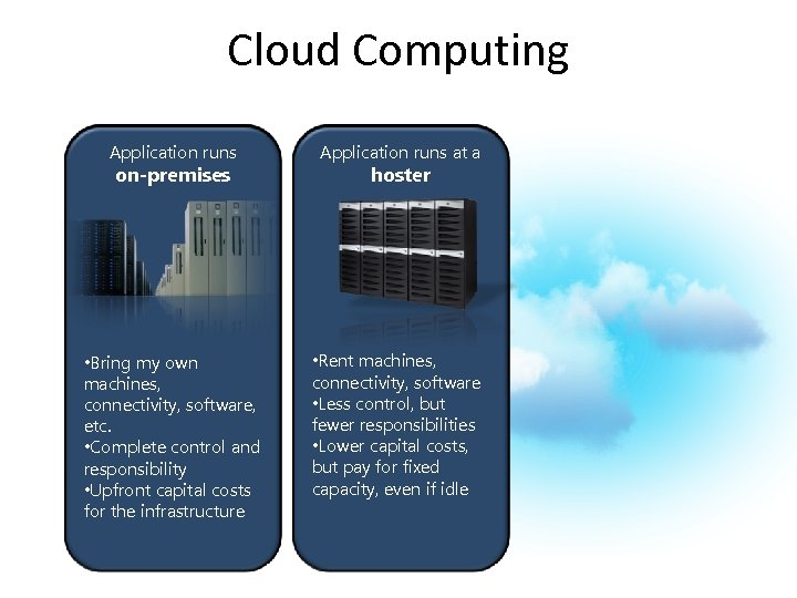 Cloud Computing Application runs at a • Bring my own machines, Buy my own