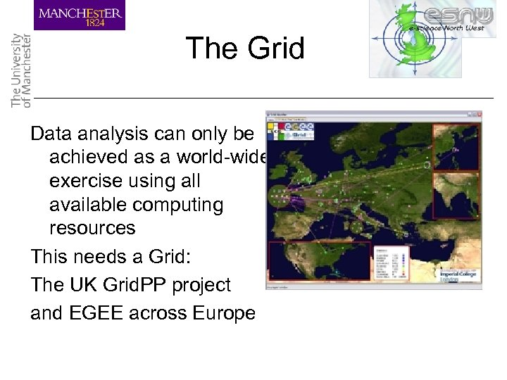 The Grid Data analysis can only be achieved as a world-wide exercise using all