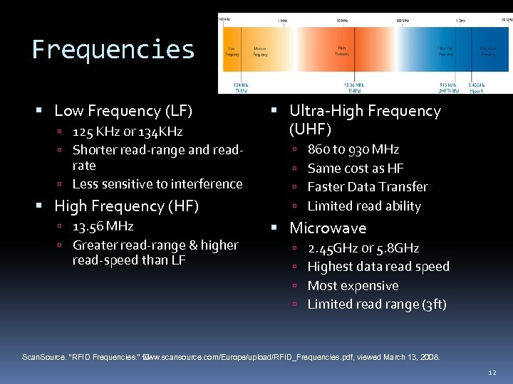 Frequencies Low Frequency (LF) 125 KHz or 134 KHz Shorter read-range and read- rate
