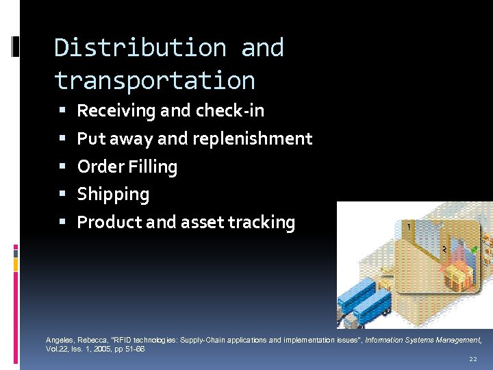 Distribution and transportation Receiving and check-in Put away and replenishment Order Filling Shipping Product