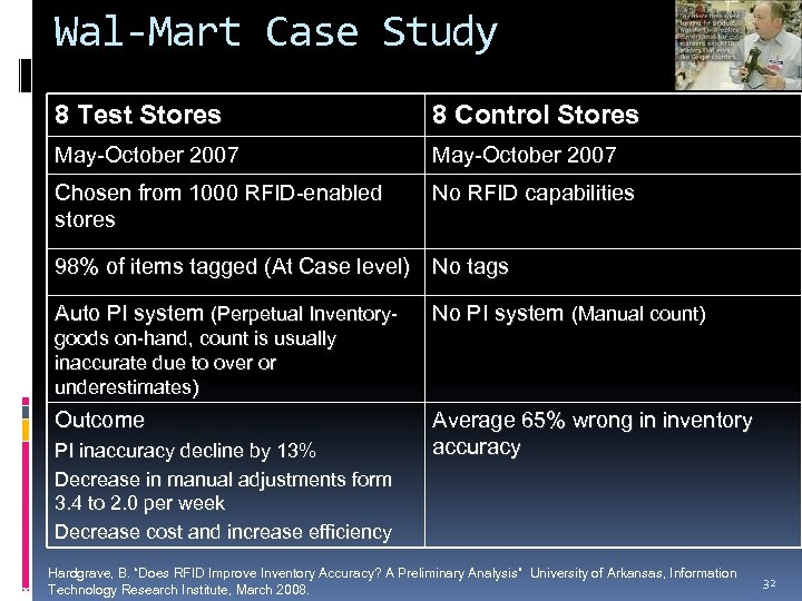 Wal-Mart Case Study 8 Test Stores 8 Control Stores May-October 2007 Chosen from 1000