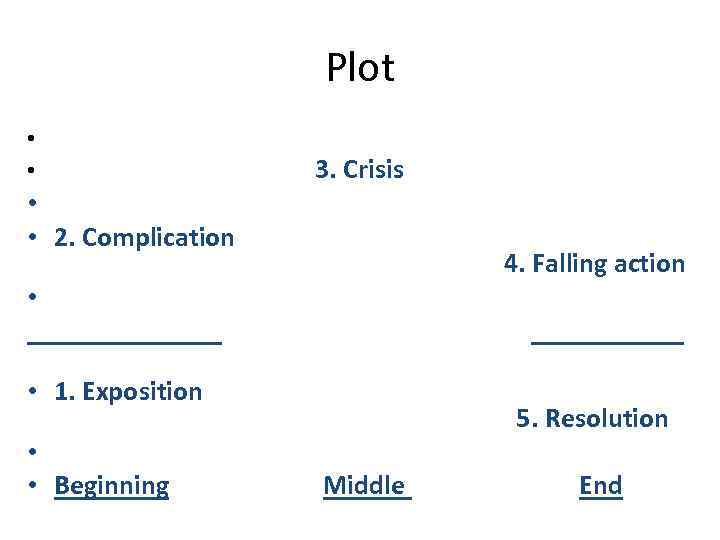 Plot • • 3. Crisis • • 2. Complication 4. Falling action • _______