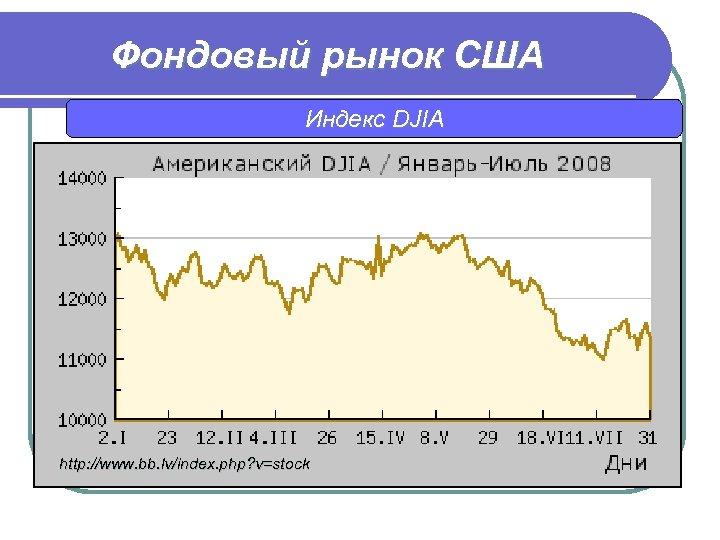 Фондовый рынок США Индекс DJIA http: //www. bb. lv/index. php? v=stock