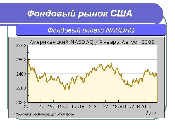 Фондовый рынок США Фондовый индекс NASDAQ http: //www. bb. lv/index. php? v=stock