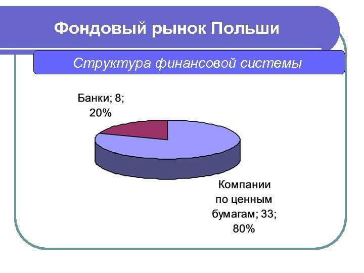 Фондовый рынок Польши Структура финансовой системы