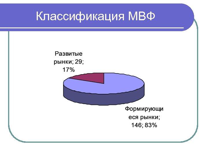 Классификация МВФ