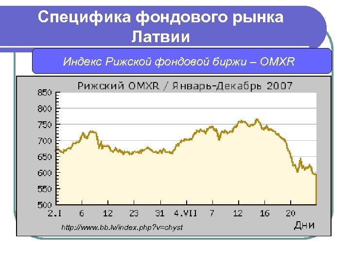 Специфика фондового рынка Латвии Индекс Рижской фондовой биржи – OMXR http: //www. bb. lv/index.