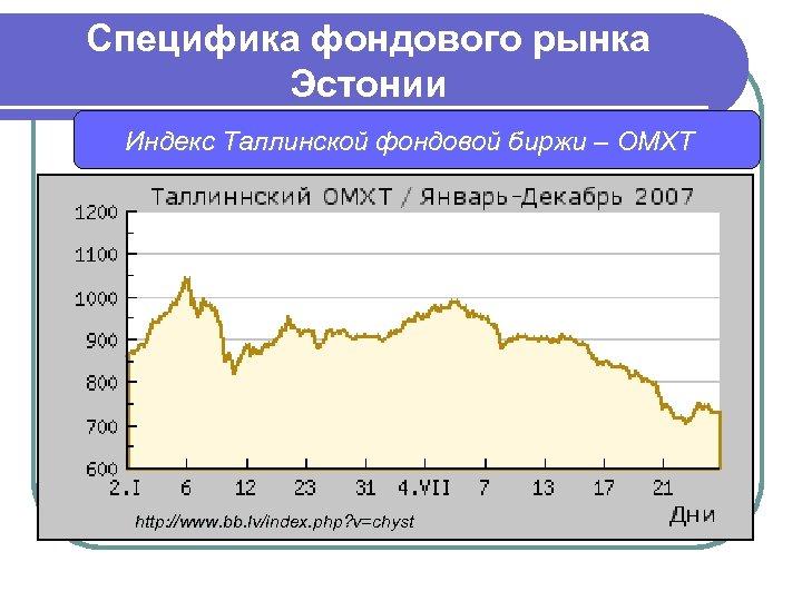 Специфика фондового рынка Эстонии Индекс Таллинской фондовой биржи – OMXT http: //www. bb. lv/index.