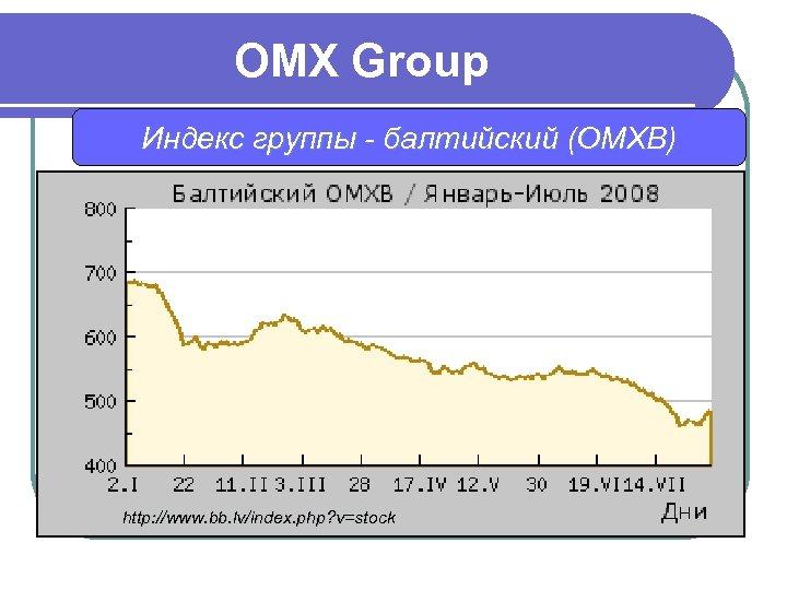 OMX Group Индекс группы - балтийский (OMXB) http: //www. bb. lv/index. php? v=stock