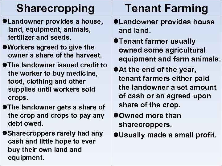 Sharecropping Tenant Farming Landowner provides a house, land, equipment, animals, fertilizer and seeds. Workers