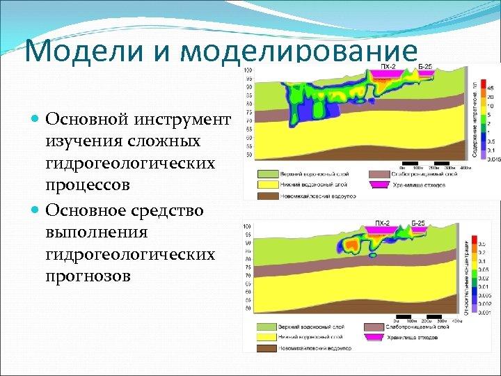 Модели и моделирование Основной инструмент изучения сложных гидрогеологических процессов Основное средство выполнения гидрогеологических прогнозов