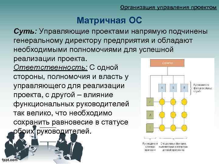 Организация управления проектом Матричная ОС Суть: Управляющие проектами напрямую подчинены генеральному директору предприятия и