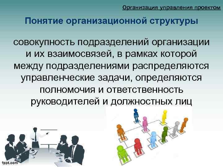 Организация управления проектом Понятие организационной структуры совокупность подразделений организации и их взаимосвязей, в рамках