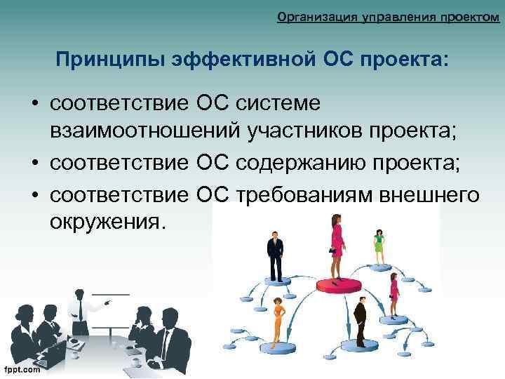 Организация управления проектом Принципы эффективной ОС проекта: • соответствие ОС системе взаимоотношений участников проекта;