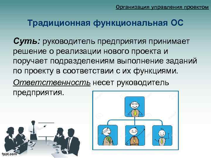 Организация управления проектом Традиционная функциональная ОС Суть: руководитель предприятия принимает решение о реализации нового