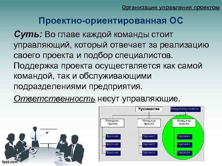 Организация управления проектом Проектно-ориентированная ОС Суть: Во главе каждой команды стоит управляющий, который отвечает