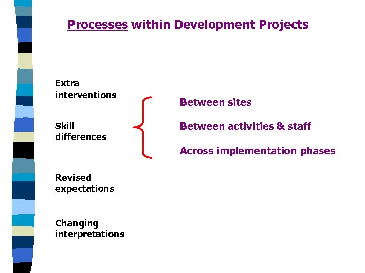 Processes within Development Projects Extra interventions Skill differences Between sites Between activities & staff