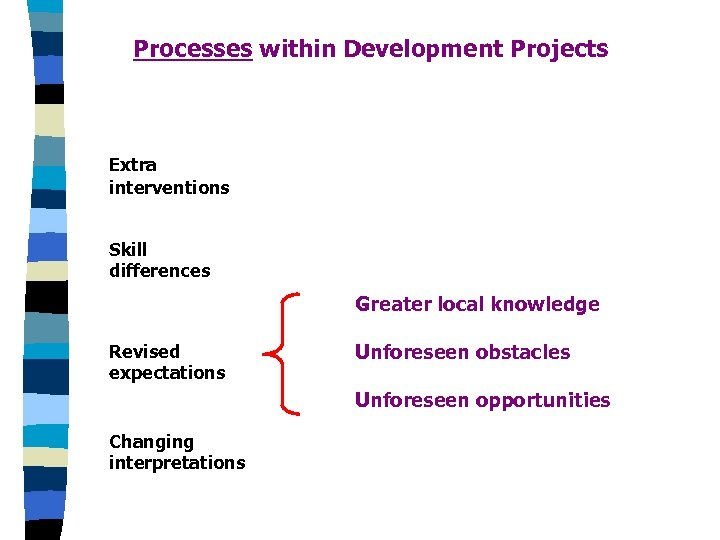 Processes within Development Projects Extra interventions Skill differences Greater local knowledge Revised expectations Unforeseen