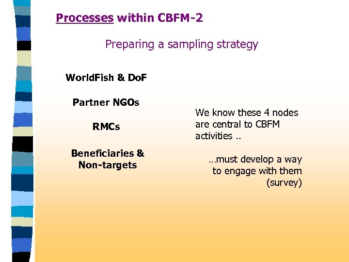 Processes within CBFM-2 Preparing a sampling strategy World. Fish & Do. F Partner NGOs