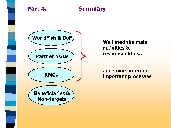 Part 4. World. Fish & Do. F Partner NGOs RMCs Beneficiaries & Non-targets Summary