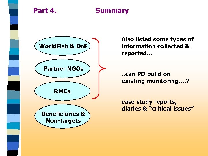 Part 4. World. Fish & Do. F Partner NGOs Summary Also listed some types