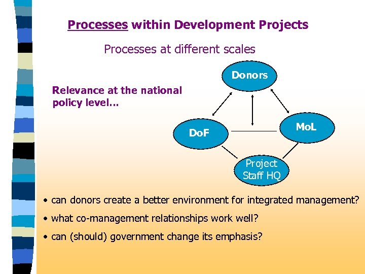 Processes within Development Projects Processes at different scales Donors Relevance at the national policy