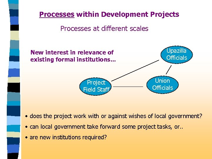 Processes within Development Projects Processes at different scales New interest in relevance of existing