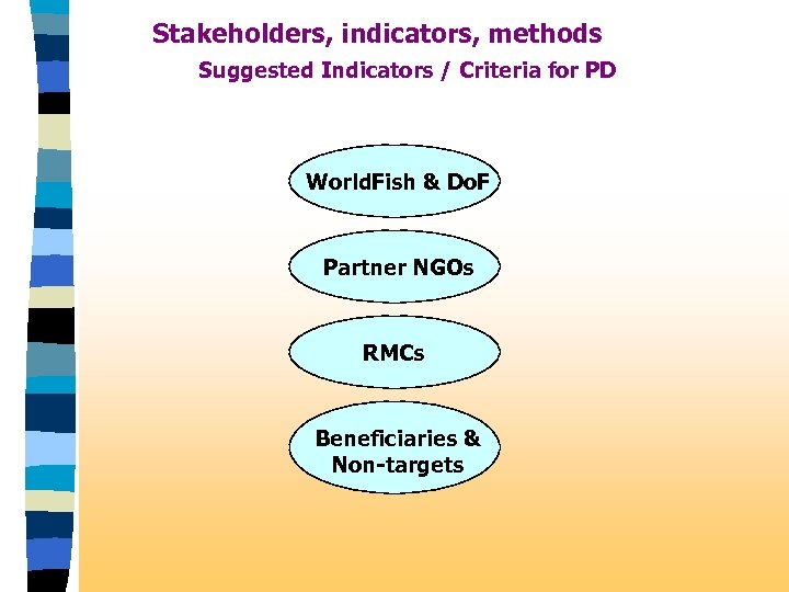 Stakeholders, indicators, methods Suggested Indicators / Criteria for PD World. Fish & Do. F