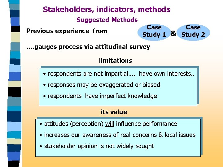 Stakeholders, indicators, methods Suggested Methods Previous experience from Case Study 1 & Case Study