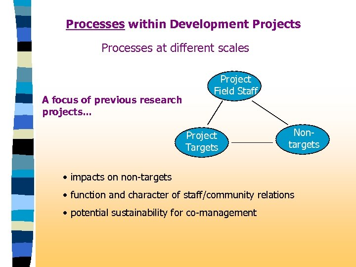 Processes within Development Projects Processes at different scales A focus of previous research projects.