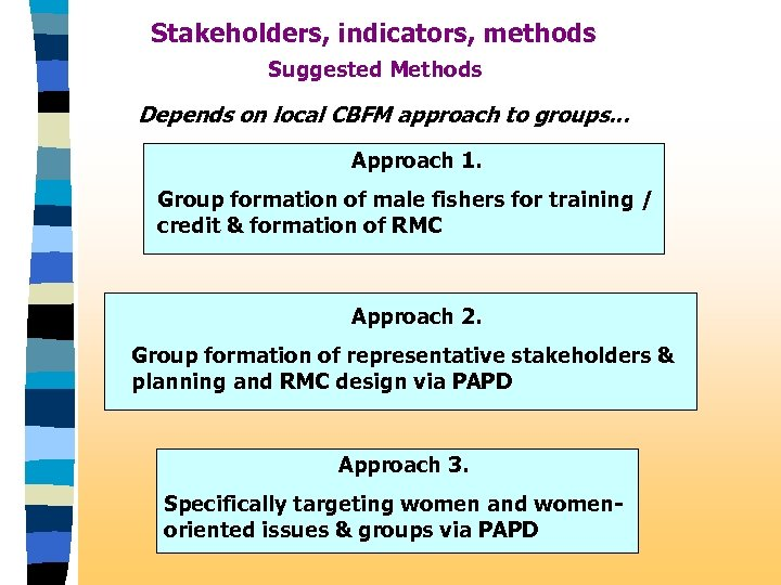 Stakeholders, indicators, methods Suggested Methods Depends on local CBFM approach to groups. . .