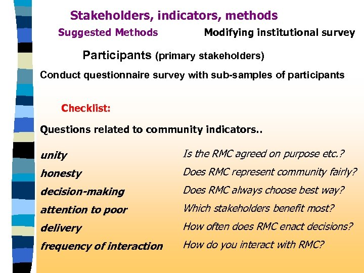 Stakeholders, indicators, methods Suggested Methods Modifying institutional survey Participants (primary stakeholders) Conduct questionnaire survey
