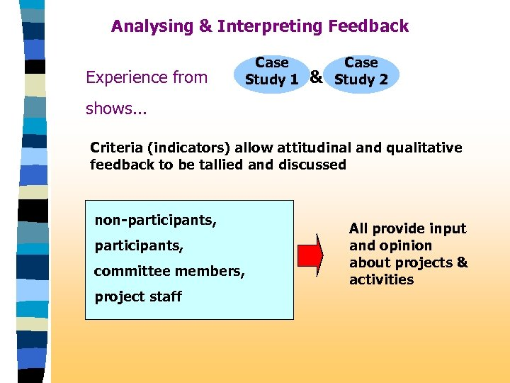 Analysing & Interpreting Feedback Experience from Case Study 1 & Case Study 2 shows.