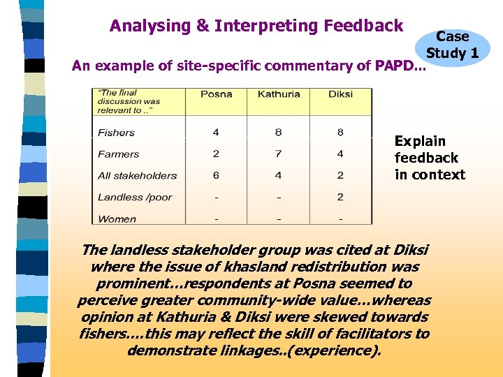 Analysing & Interpreting Feedback Case Study 1 An example of site-specific commentary of PAPD.