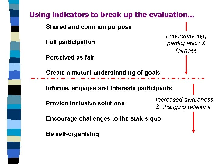 Using indicators to break up the evaluation. . . Shared and common purpose understanding,