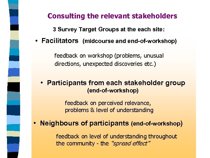 Consulting the relevant stakeholders 3 Survey Target Groups at the each site: • Facilitators
