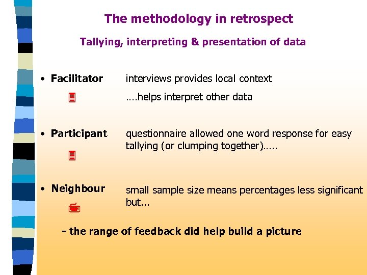 The methodology in retrospect Tallying, interpreting & presentation of data • Facilitator • Participant