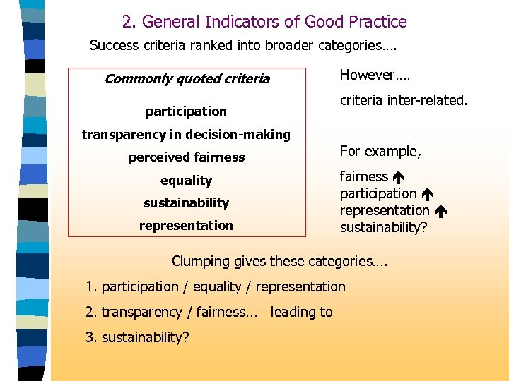 2. General Indicators of Good Practice Success criteria ranked into broader categories…. Commonly quoted
