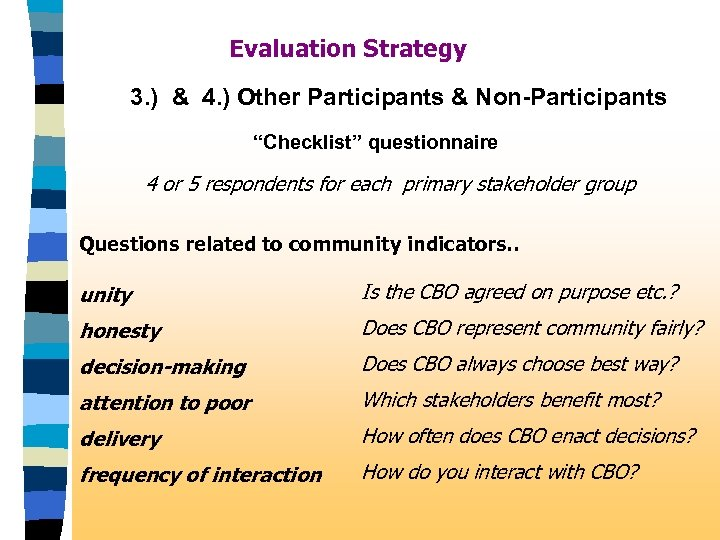 "Evaluation Strategy 3. ) & 4. ) Other Participants & Non-Participants ""Checklist"" questionnaire 4"
