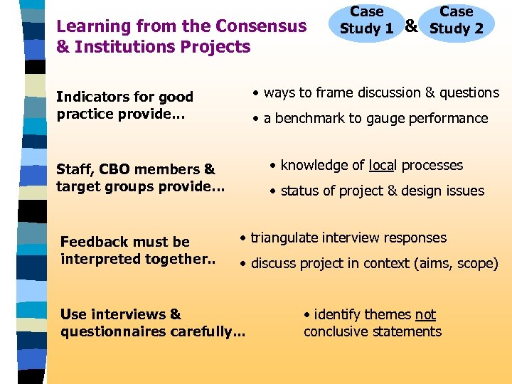 Learning from the Consensus & Institutions Projects & Case Study 2 • ways to