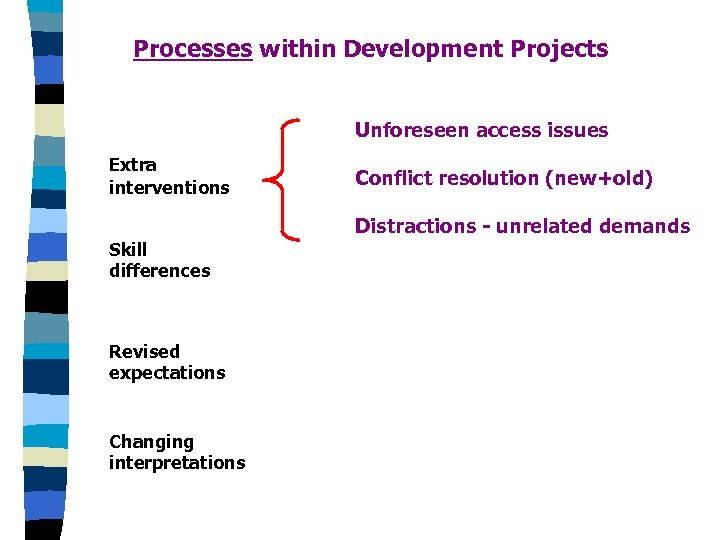 Processes within Development Projects Unforeseen access issues Extra interventions Skill differences Revised expectations Changing