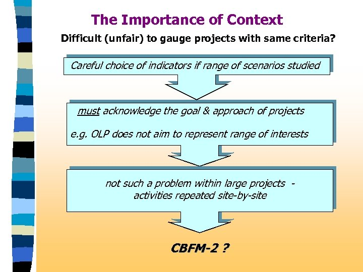 The Importance of Context Difficult (unfair) to gauge projects with same criteria? Careful choice