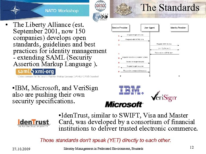 The Standards • The Liberty Alliance (est. September 2001, now 150 companies) develops open