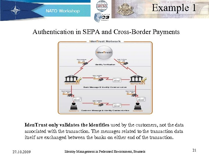Example 1 Authentication in SEPA and Cross-Border Payments Iden. Trust only validates the identities
