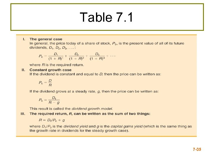 Table 7. 1 7 -35