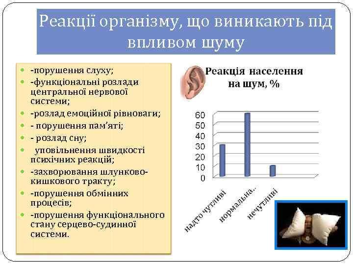Реакції організму, що виникають під впливом шуму -порушення слуху; -функціональні розлади центральної нервової системи;