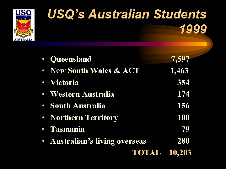 USQ's Australian Students 1999 • • Queensland New South Wales & ACT Victoria Western